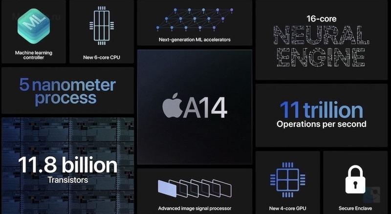 редизайн apple ipad air black friday