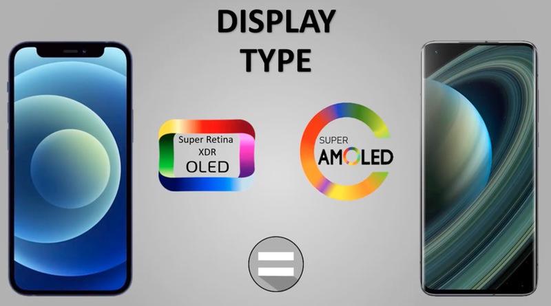 Сравнение по техническим характеристикам Iphone 12 и Xiaomi Mi 10 pro экран