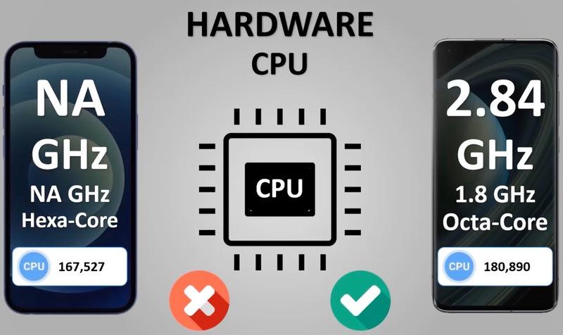 Сравнение по техническим характеристикам