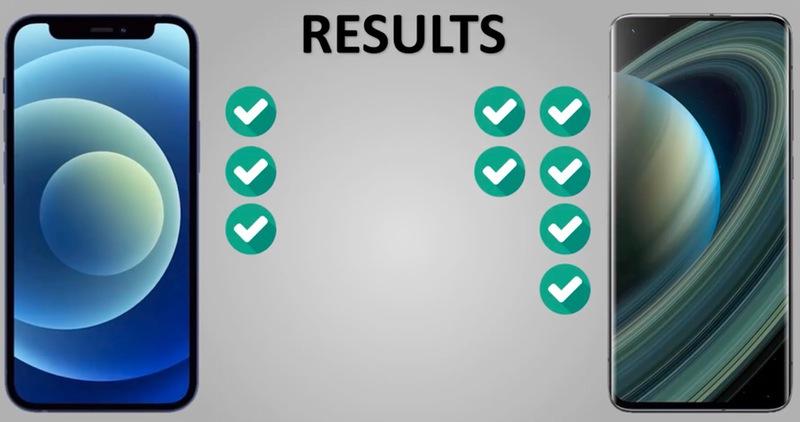 Сравнение по возможностям